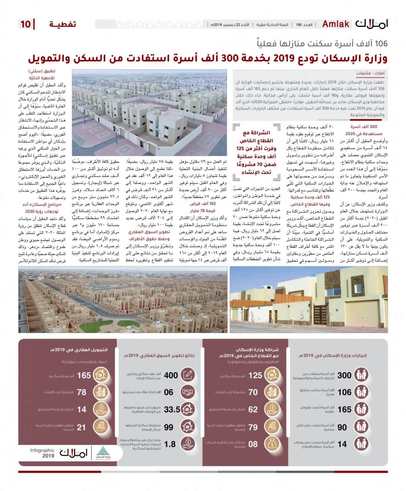 تمويل عقاري إنجازات وزارة الإسكان