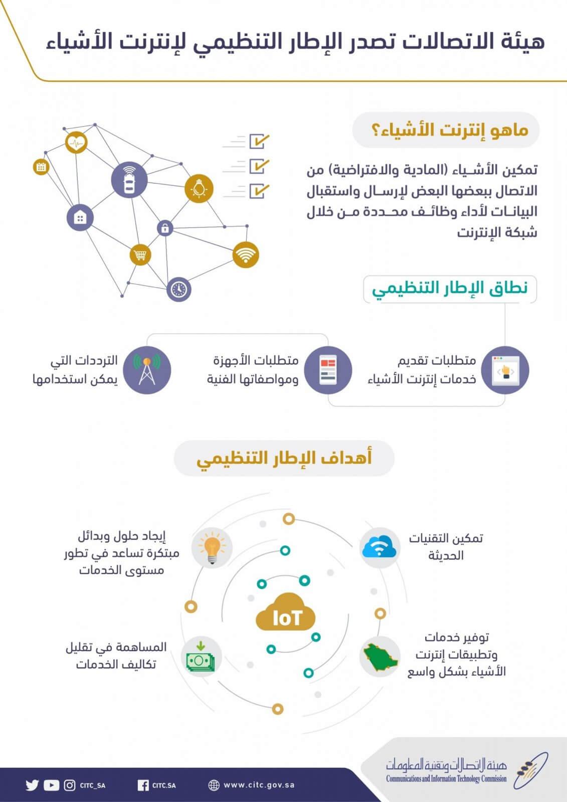 انترنت الأشياء - تقنية المعلومات - التقنية الحديثة