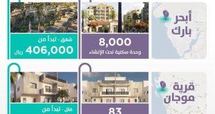 برنامج سكني - مشاريع سكنية