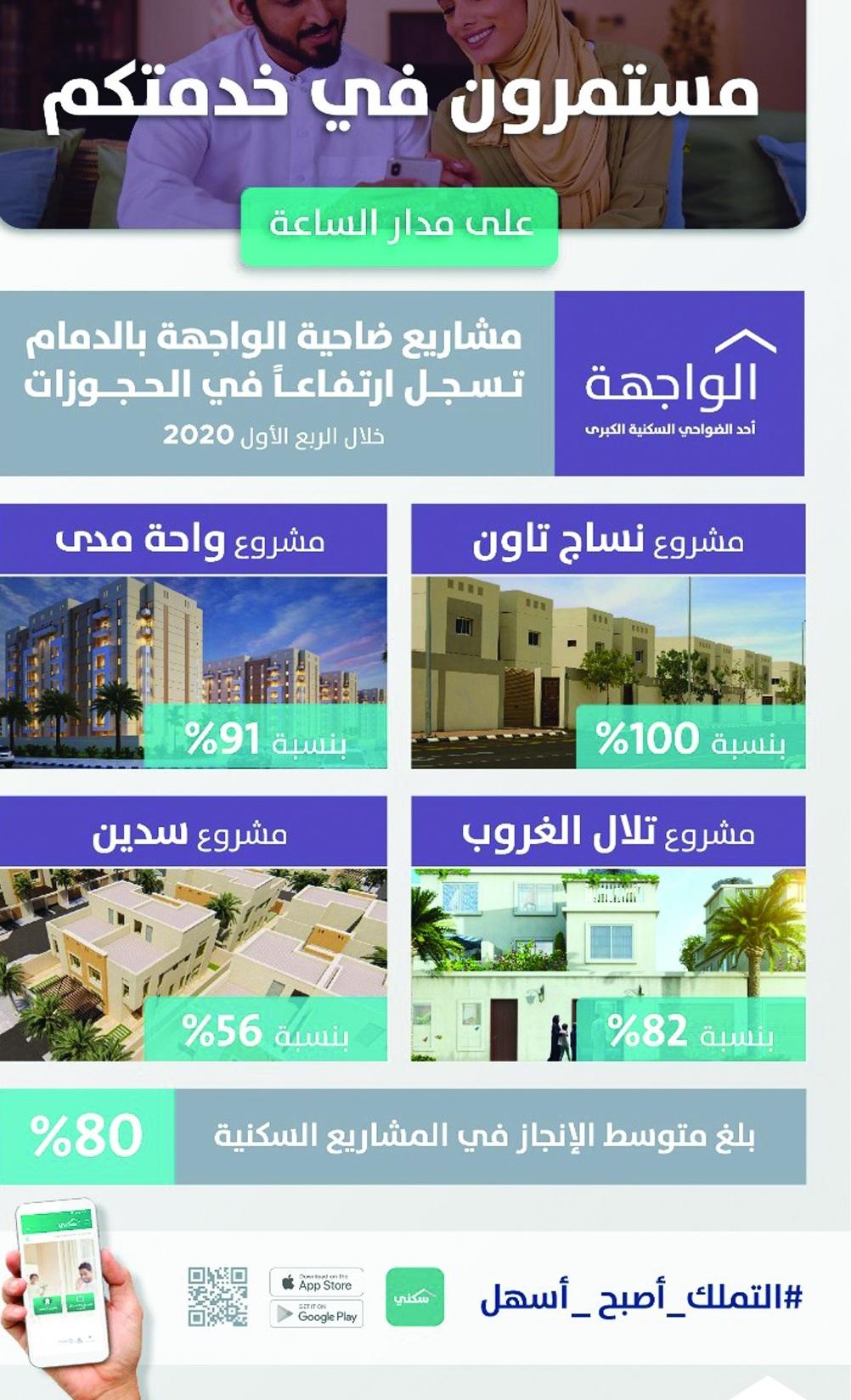 مشاريع الدمام - مشاريع سكنية
