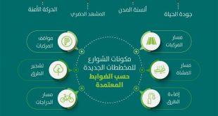 وزارة الشؤون البلدية والقروية ضوابط اعتماد المخططات السكنية الجديدة،